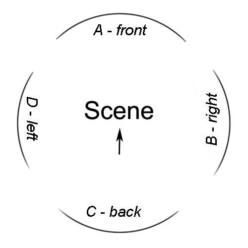daz studio iray tutorial for beginners